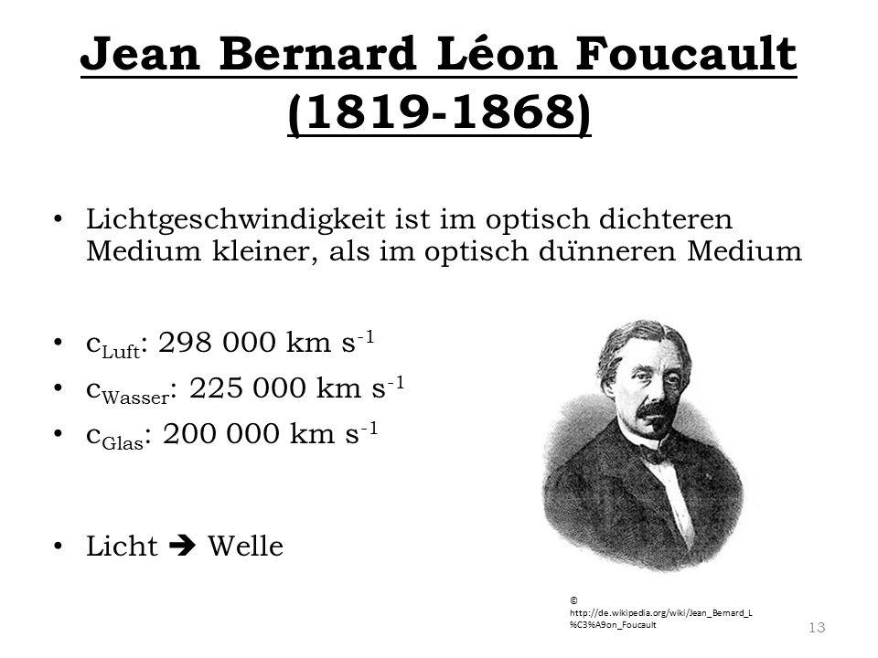 Jean Bernard Léon Foucault (1819-1868) Lichtgeschwindigkeit ist im optisch dichteren Medium kleiner, als im optisch du ̈ nneren Medium c Luft : 298 00