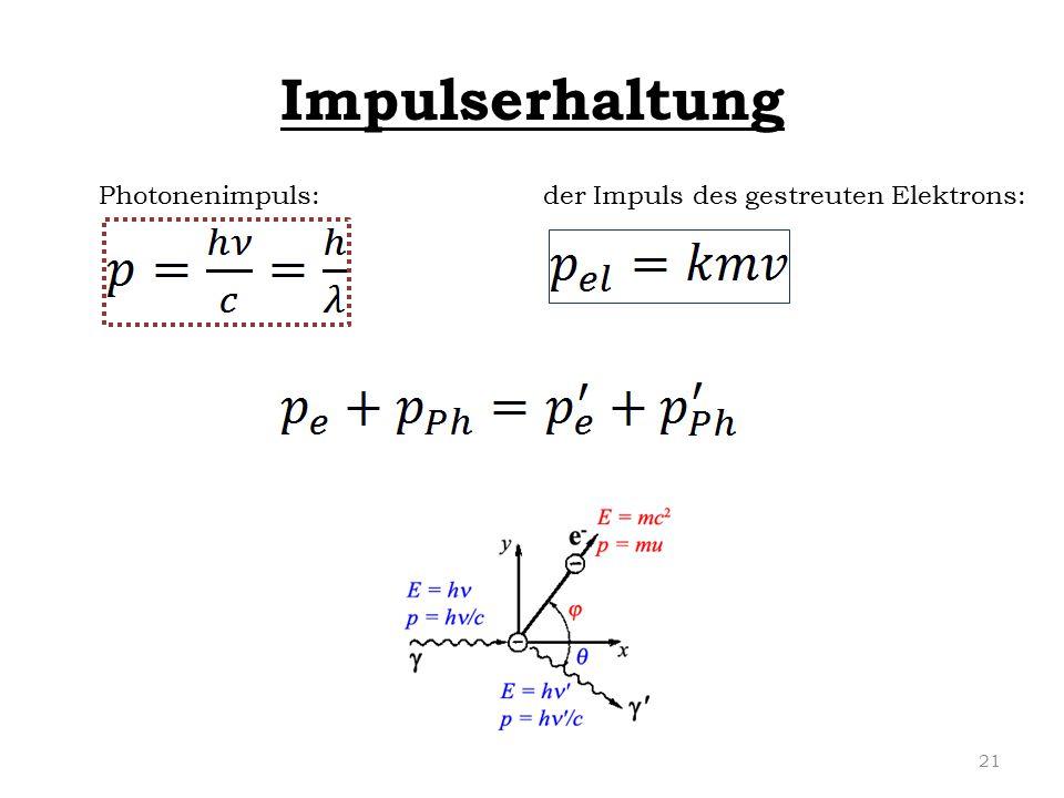 Impulserhaltung Photonenimpuls:der Impuls des gestreuten Elektrons: 21