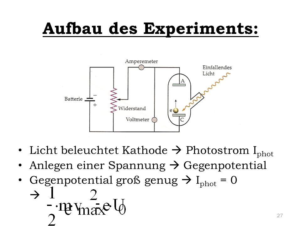 Aufbau des Experiments: Licht beleuchtet Kathode  Photostrom I phot Anlegen einer Spannung  Gegenpotential Gegenpotential groß genug  I phot = 0 