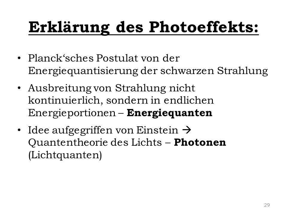 Erklärung des Photoeffekts: Planck'sches Postulat von der Energiequantisierung der schwarzen Strahlung Ausbreitung von Strahlung nicht kontinuierlich,