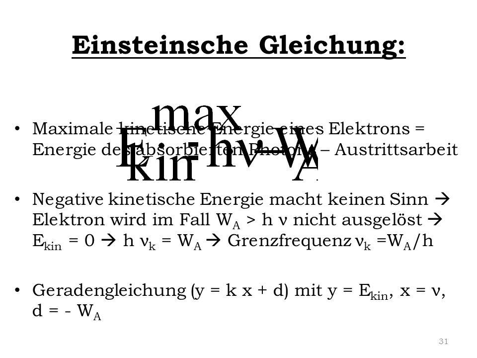 Einsteinsche Gleichung: Maximale kinetische Energie eines Elektrons = Energie des absorbierten Photons – Austrittsarbeit Negative kinetische Energie m