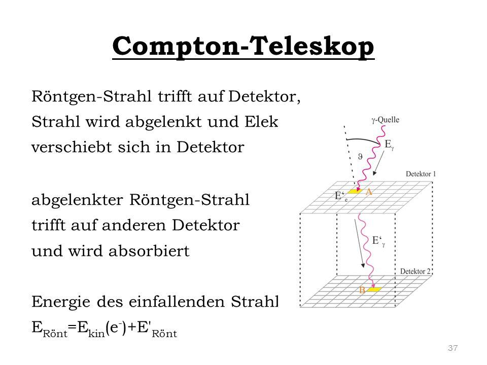 Compton-Teleskop Röntgen-Strahl trifft auf Detektor, Strahl wird abgelenkt und Elektron verschiebt sich in Detektor abgelenkter Röntgen-Strahl trifft