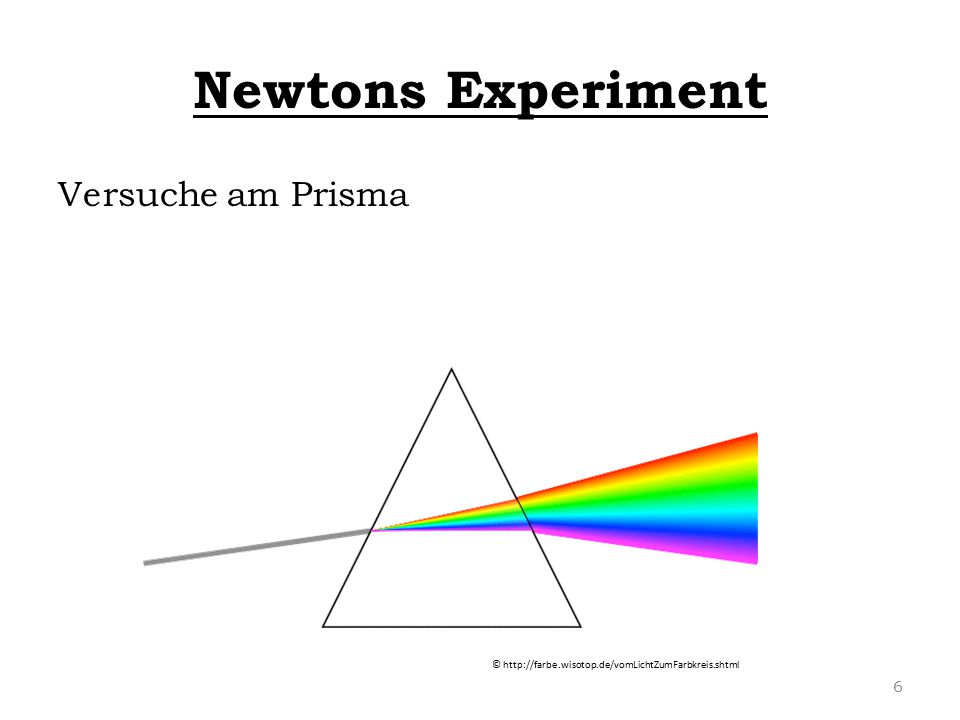 Newtons Experiment Versuche am Prisma © http://farbe.wisotop.de/vomLichtZumFarbkreis.shtml 6