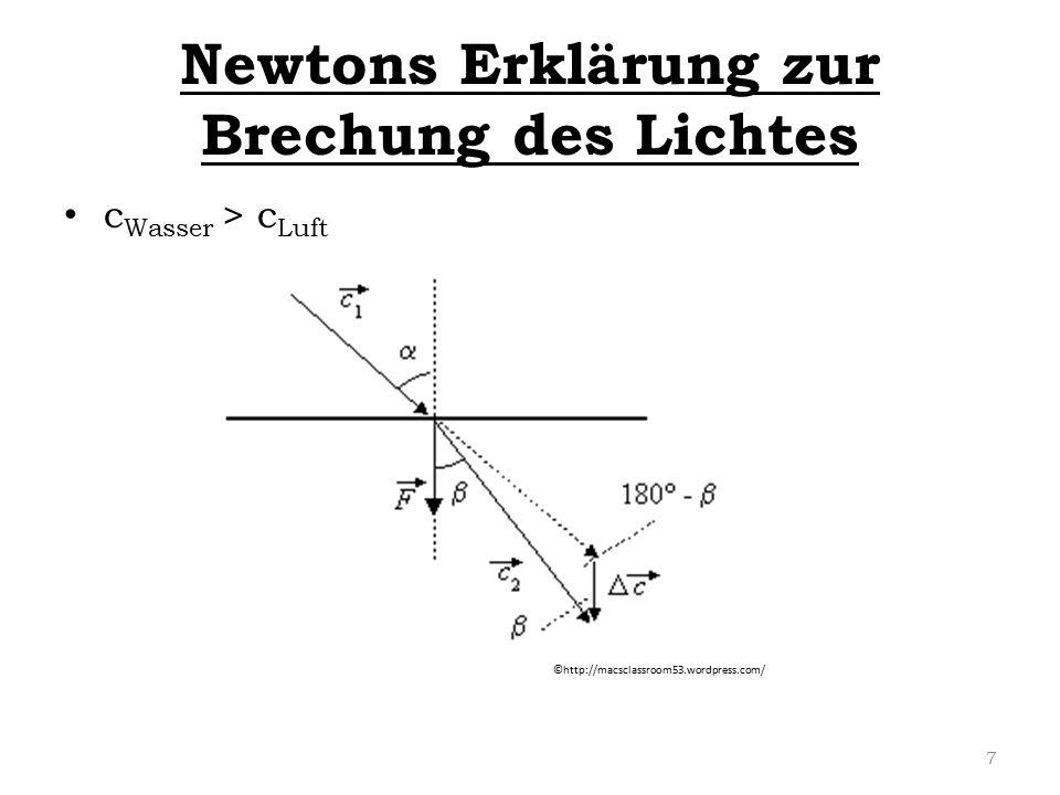 Newtons Erklärung zur Brechung des Lichtes c Wasser > c Luft ©http://macsclassroom53.wordpress.com/ 7