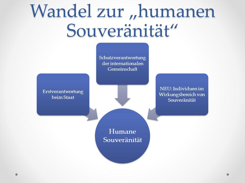 """Wandel zur """"humanen Souveränität"""" Humane Souveränität Erstverantwortung beim Staat Schutzverantwortung der internationalen Gemeinschaft NEU: Individue"""
