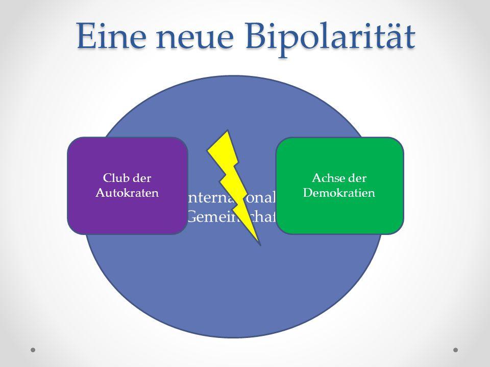 Eine neue Bipolarität Internationale Gemeinschaft Achse der Demokratien Club der Autokraten