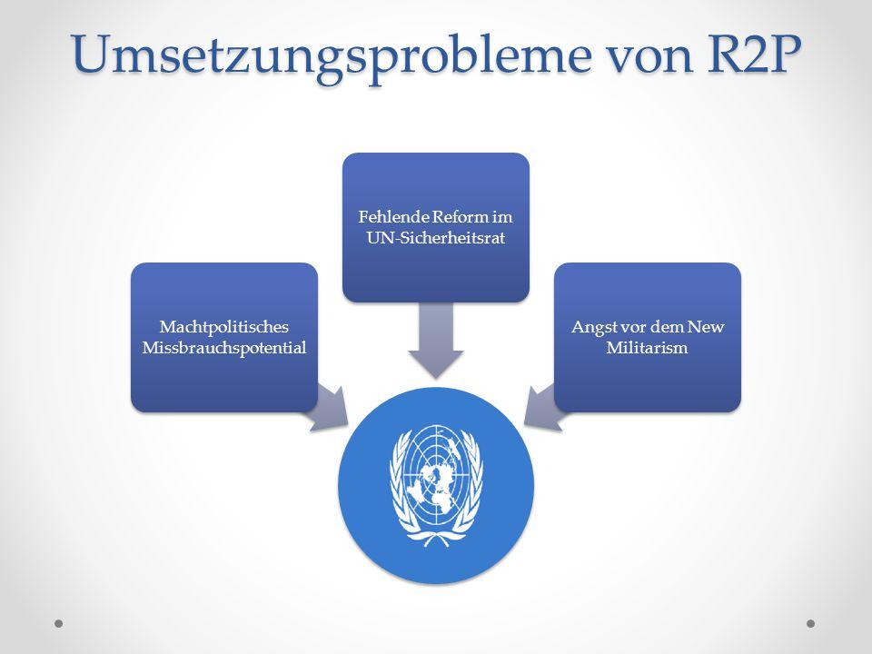 Umsetzungsprobleme von R2P Machtpolitisches Missbrauchspotential Fehlende Reform im UN-Sicherheitsrat Angst vor dem New Militarism