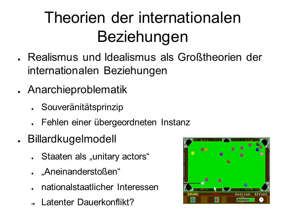 Theorien der internationalen Beziehungen ● Realismus und Idealismus als Großtheorien der internationalen Beziehungen ● Anarchieproblematik ● Souveräni