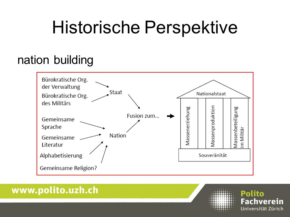 Historische Perspektive nation building