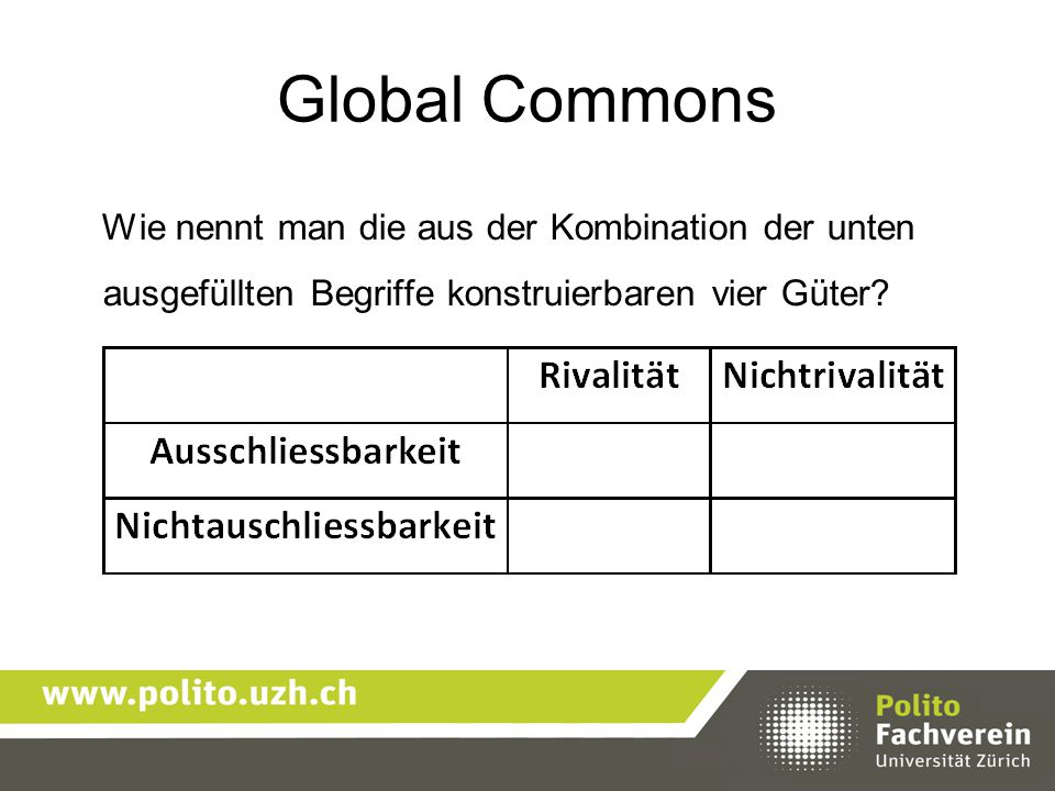 Global Commons Wie nennt man die aus der Kombination der unten ausgefüllten Begriffe konstruierbaren vier Güter?