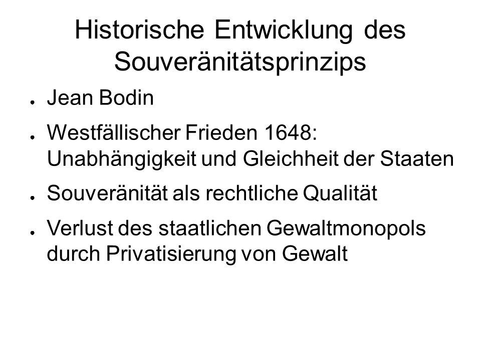 Historische Entwicklung des Souveränitätsprinzips ● Jean Bodin ● Westfällischer Frieden 1648: Unabhängigkeit und Gleichheit der Staaten ● Souveränität