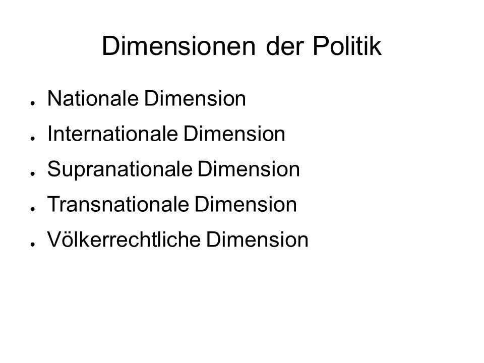 Dimensionen der Politik ● Nationale Dimension ● Internationale Dimension ● Supranationale Dimension ● Transnationale Dimension ● Völkerrechtliche Dime
