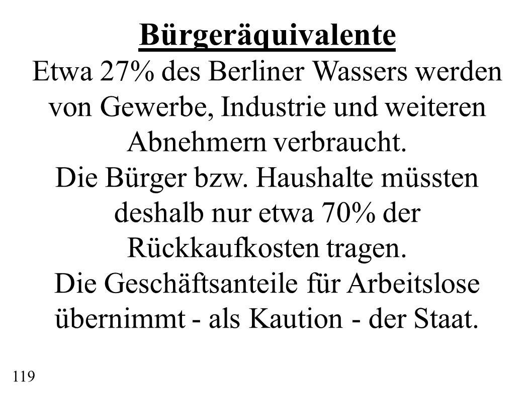 119 Bürgeräquivalente Etwa 27% des Berliner Wassers werden von Gewerbe, Industrie und weiteren Abnehmern verbraucht. Die Bürger bzw. Haushalte müssten