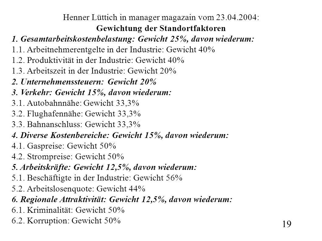 Henner Lüttich in manager magazain vom 23.04.2004: Gewichtung der Standortfaktoren 1. Gesamtarbeitskostenbelastung: Gewicht 25%, davon wiederum: 1.1.
