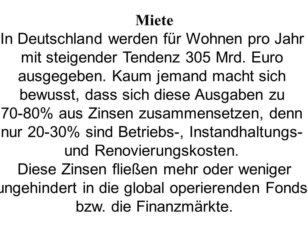 Miete In Deutschland werden für Wohnen pro Jahr mit steigender Tendenz 305 Mrd. Euro ausgegeben. Kaum jemand macht sich bewusst, dass sich diese Ausga