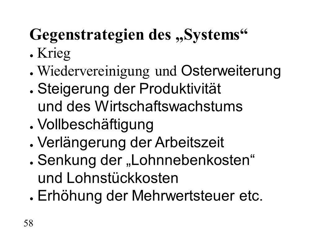 """Gegenstrategien des """"Systems"""" ● Krieg ● Wiedervereinigung und Osterweiterung ● Steigerung der Produktivität und des Wirtschaftswachstums ● Vollbeschäf"""