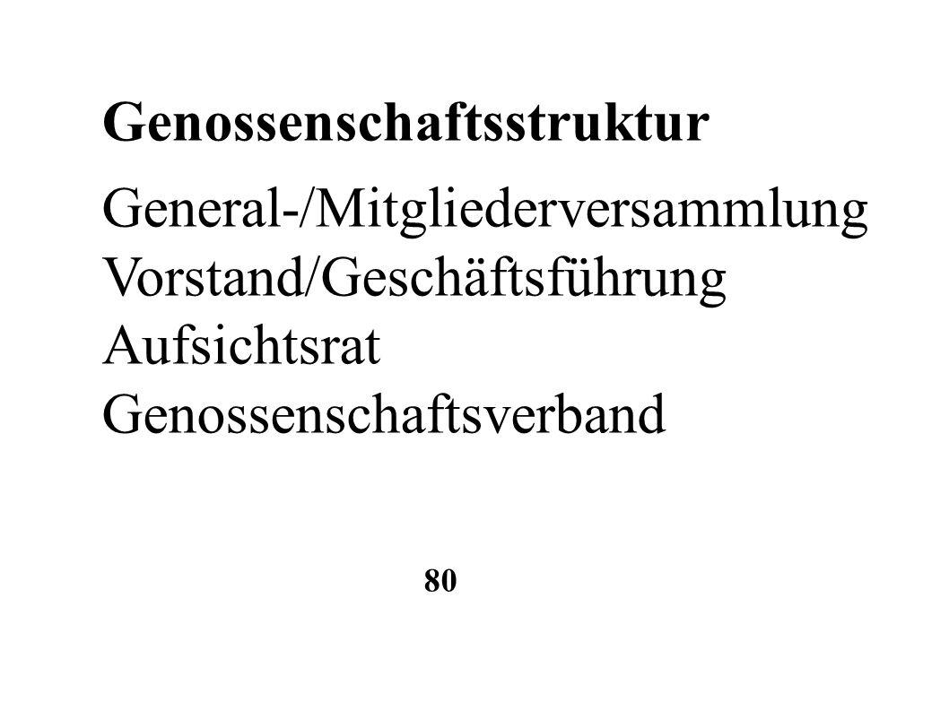 Genossenschaftsstruktur General-/Mitgliederversammlung Vorstand/Geschäftsführung Aufsichtsrat Genossenschaftsverband 80