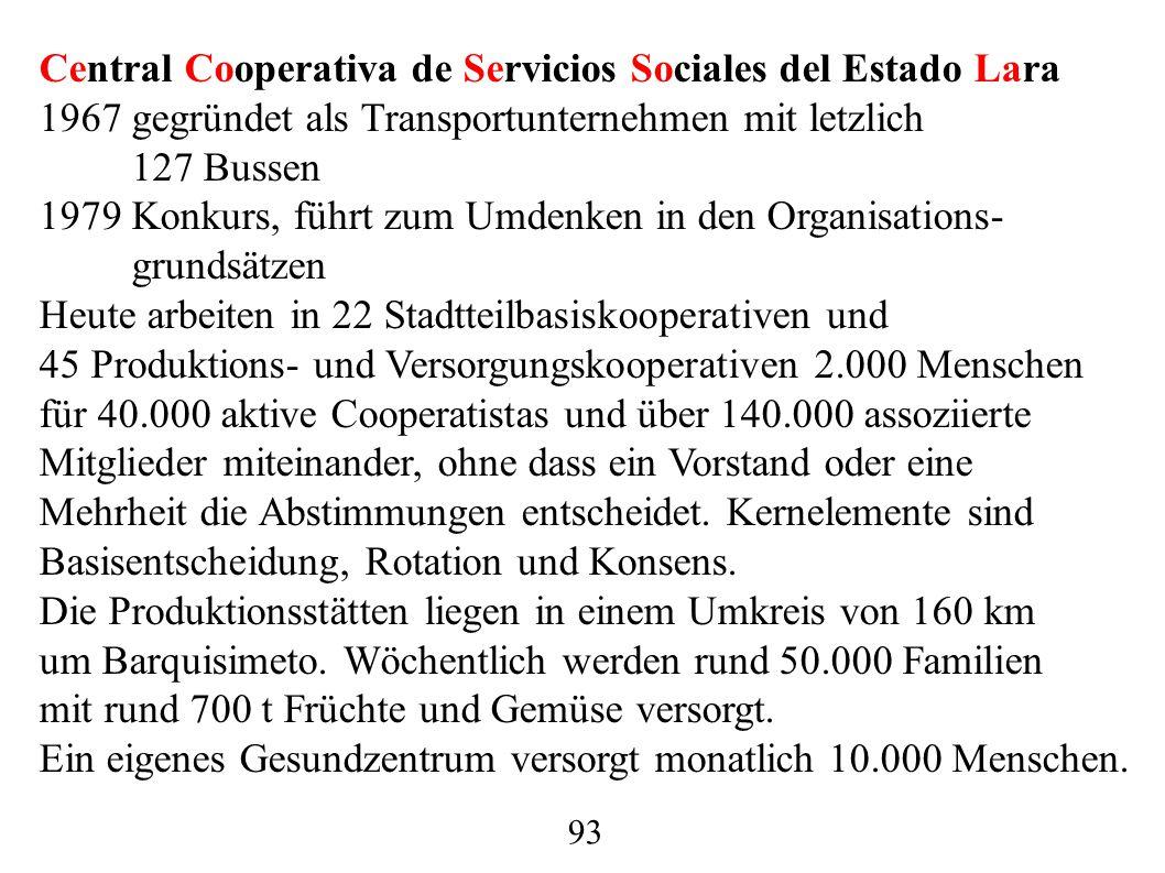 Central Cooperativa de Servicios Sociales del Estado Lara 1967 gegründet als Transportunternehmen mit letzlich 127 Bussen 1979 Konkurs, führt zum Umde