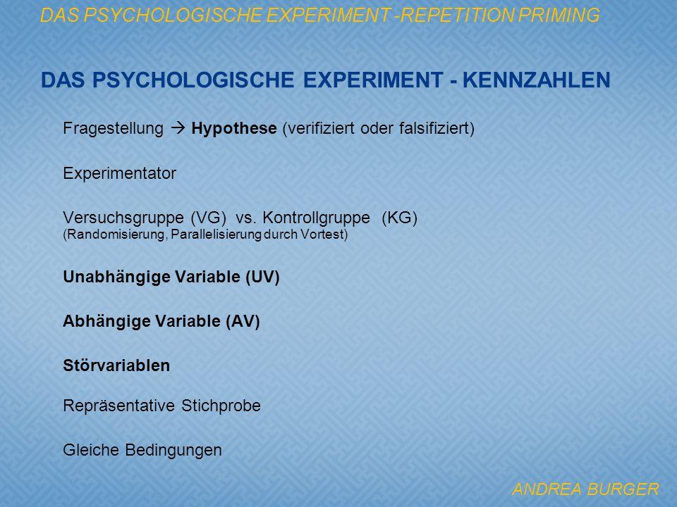 Fragestellung  Hypothese (verifiziert oder falsifiziert) Experimentator Versuchsgruppe (VG) vs. Kontrollgruppe (KG) (Randomisierung, Parallelisierung