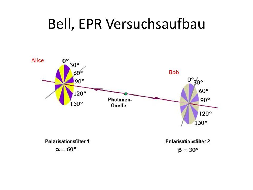 Bell, EPR Versuchsaufbau Alice Bob