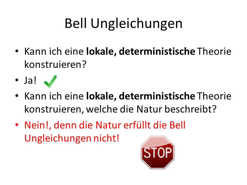 Bell Ungleichung Vorgangsweise Wir nehmen an die Theorie wäre lokal und deterministisch Folgern die Bell Ungleichungen Sehen, dass die Quantenmechanik die Bell Ungleichung nicht erfüllt