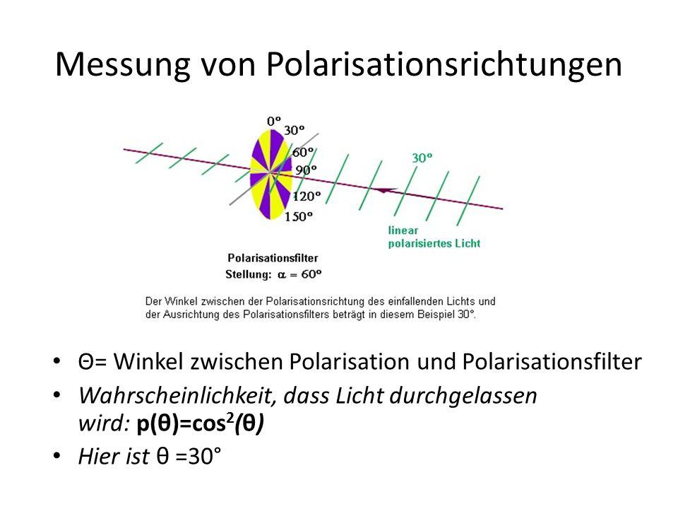 Messung von Polarisationsrichtungen Wahrscheinlichkeit, dass beide durchgelassen werden: p(α, β) = ½ cos 2 (α - β) Wahrscheinlichkeit, dass erster durchgeht, zweiter nicht: p(α,¬β) = ½(1- cos 2 (α - β))= ½ sin 2 (α - β) Alice Bob