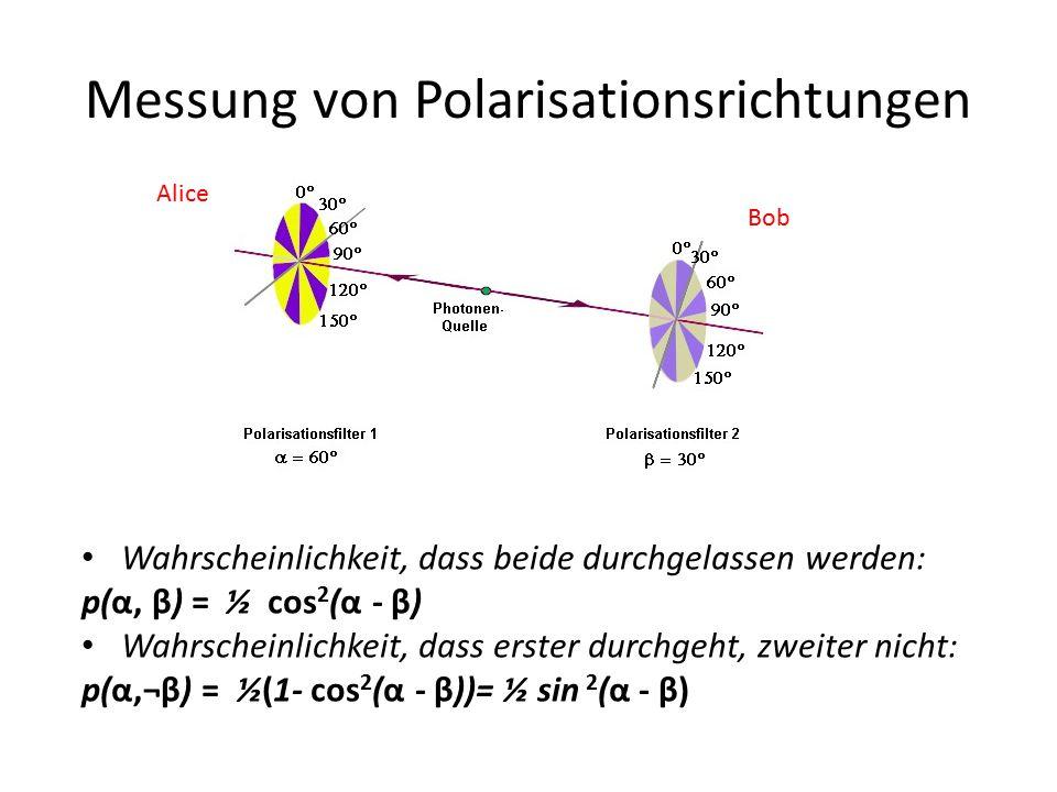 Bell Ungleichung in der Quantenmechanik verletzt! p(α, β) - p(α, γ) -p(β, ¬γ) > 0 möglich! Für