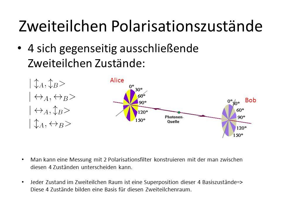 Zweiteilchen Polarisationszustände 4 sich gegenseitig ausschließende Zweiteilchen Zustände: Man kann eine Messung mit 2 Polarisationsfilter konstruier