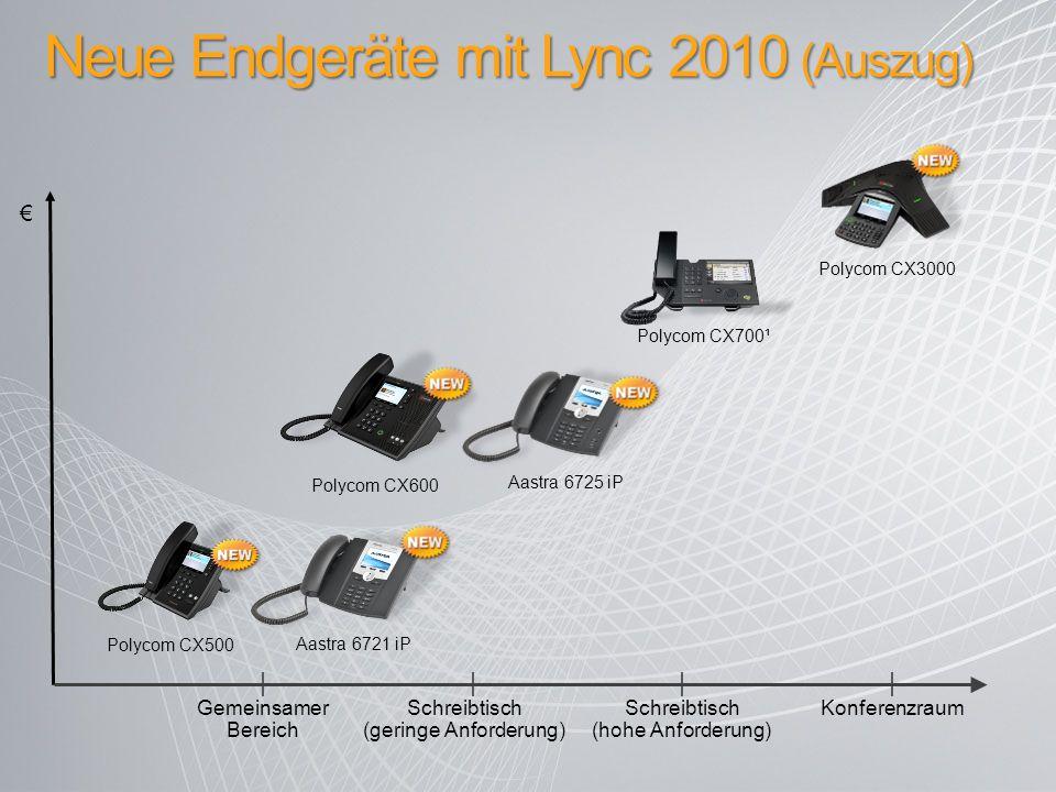 Aastra 6725 iP Polycom CX500 Neue Endgeräte mit Lync 2010 (Auszug) € Aastra 6721 iP Polycom CX600 Polycom CX700¹ Polycom CX3000 Schreibtisch (geringe Anforderung) Schreibtisch (hohe Anforderung) Gemeinsamer Bereich Konferenzraum