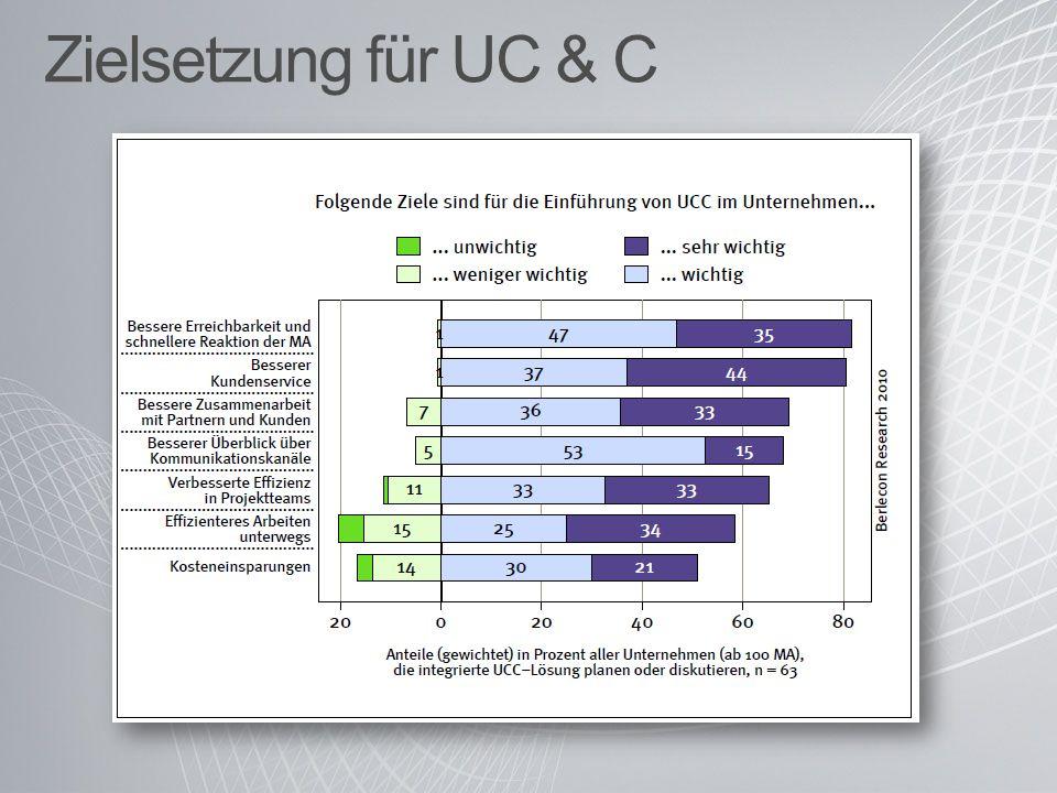 Zielsetzung für UC & C