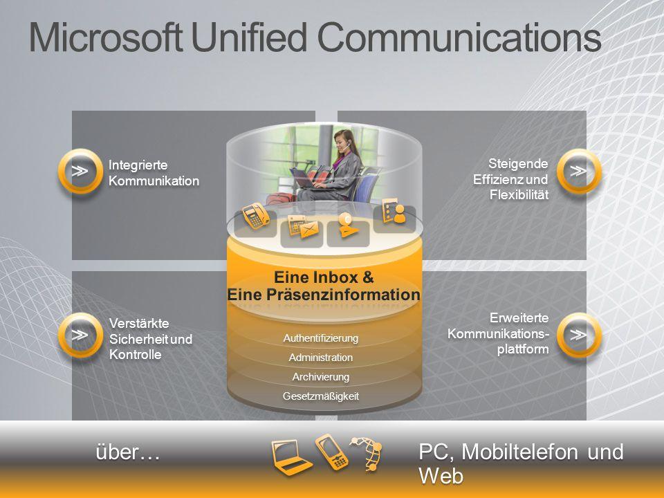 Microsoft Unified Communications Echtzeitkommunikation Instant Messaging Konferenzfunktionen PBX / Voice over IP Unified Messaging E-Mail Kalender Unified Messaging Zusammenarbeit Dokumente Workflows Anwendungen Identität & Präsenz