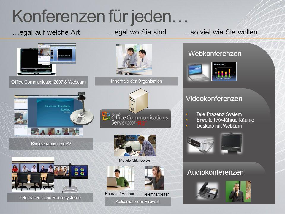 Konferenzen für jeden… R2 Office Communicator 2007 & Webcam Konferenzraum mit AV …egal auf welche Art …egal wo Sie sind…so viel wie Sie wollen Telepräsenz und Raumsysteme Innerhalb der Organisation Außerhalb der Firewall Webkonferenzen Audiokonferenzen Kunden / Partner Mobile Mitarbeiter Videokonferenzen Tele-Präsenz-System Erweitert AV-fähige Räume Desktop mit Webcam Telemitarbeiter