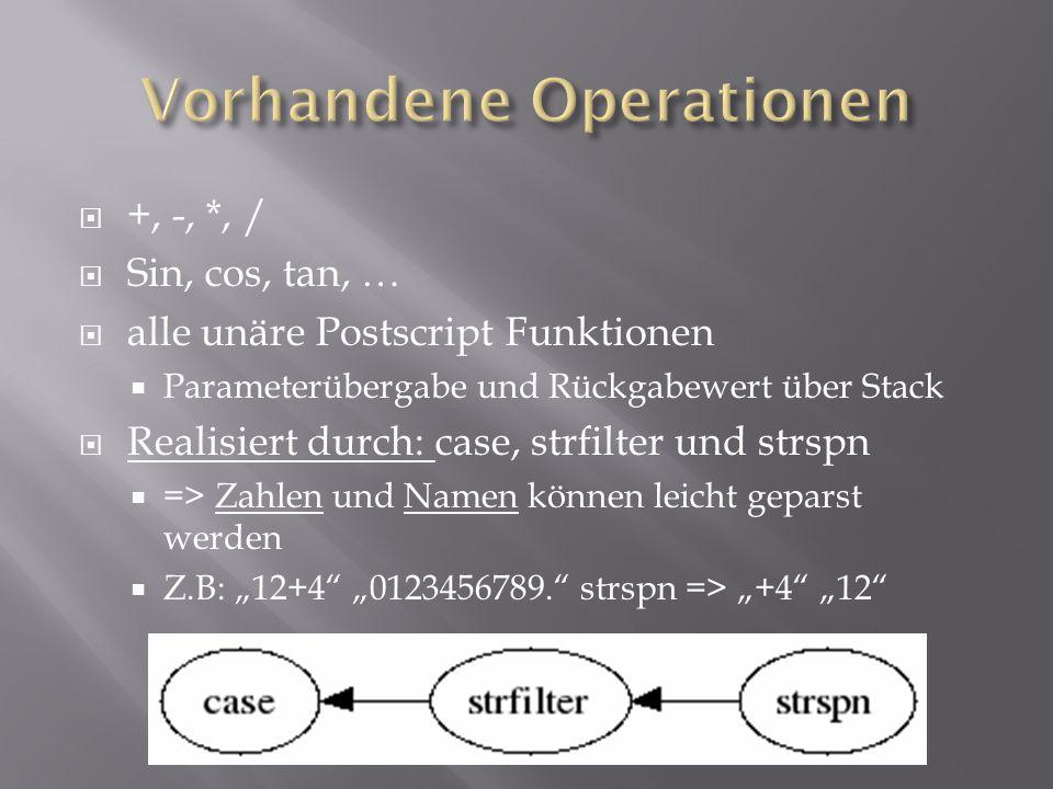  +, -, *, /  Sin, cos, tan, …  alle unäre Postscript Funktionen  Parameterübergabe und Rückgabewert über Stack  Realisiert durch: case, strfilter