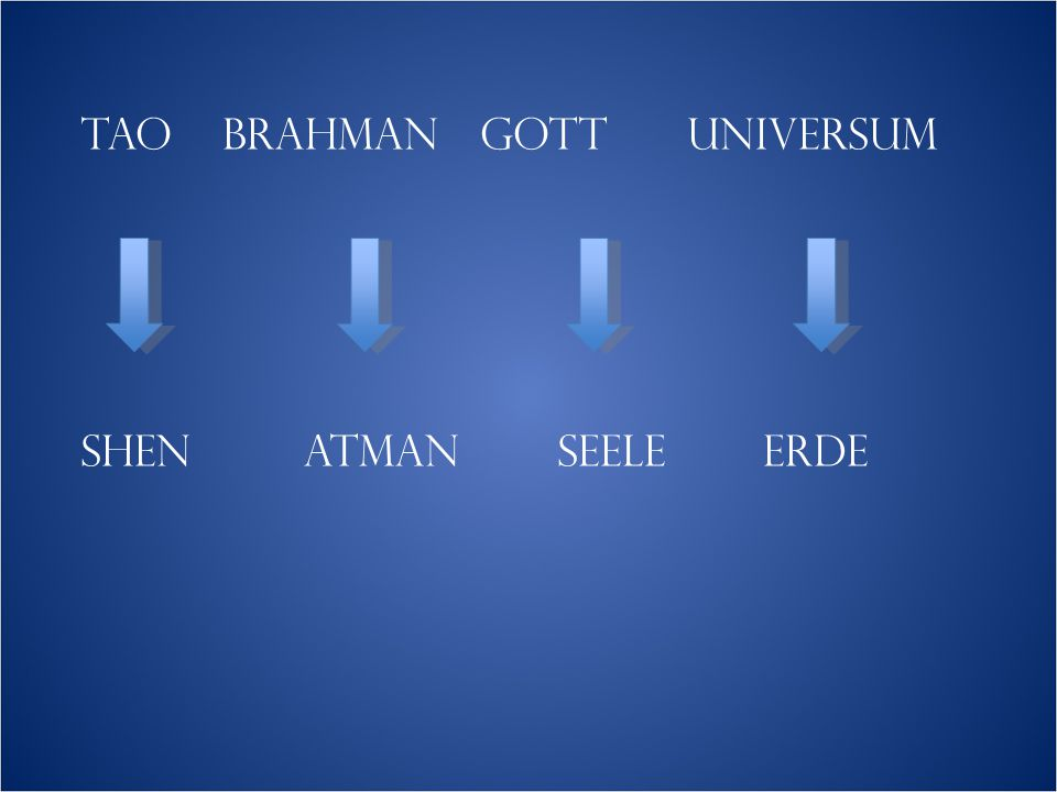 TAO BRAHMAN GOTT UNIVERSUM SHEN ATMAN SEELE ERDE