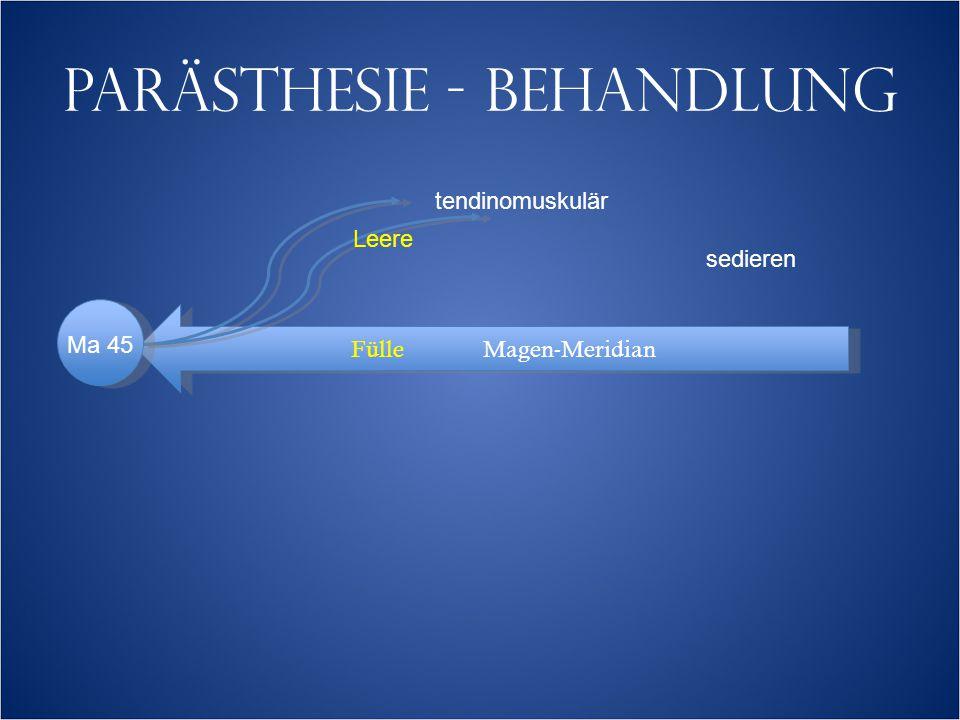PARÄSTHESIE - BEHANDLUNG Fülle Magen-Meridian tendinomuskulär Leere Ma 45 sedieren