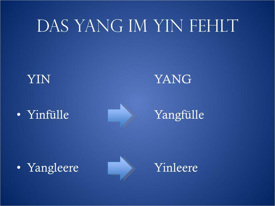 Das yang im yin fehlt YINYANG YinfülleYangfülle YangleereYinleere
