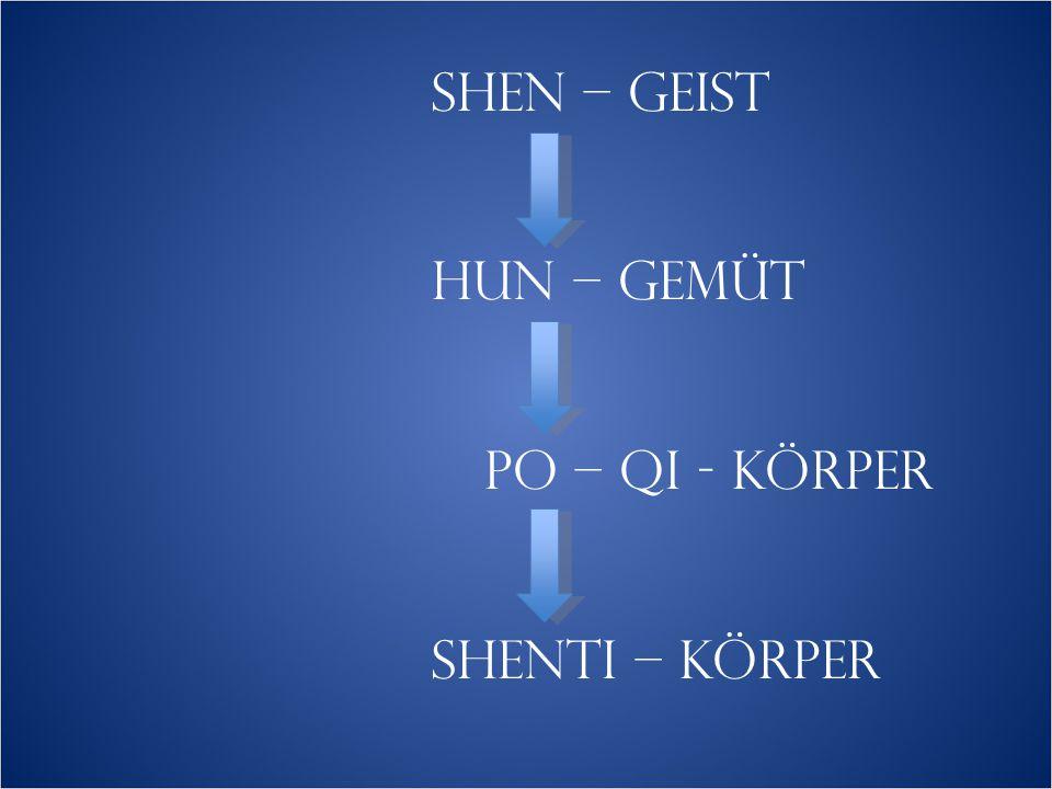 SHU (YÜ) – MO – TECHNIK Shu – Punkte am Rücken: Zustimmungspunkte Aufladen der inneren Organe mit Yang!