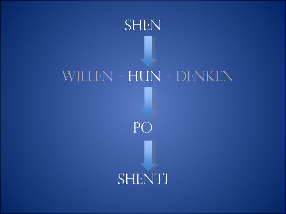 SHU (YÜ) – MO – TECHNIK Mo (mu) – Punkte: Alarmpunkte Aufladen der inneren Organe mit Yin!