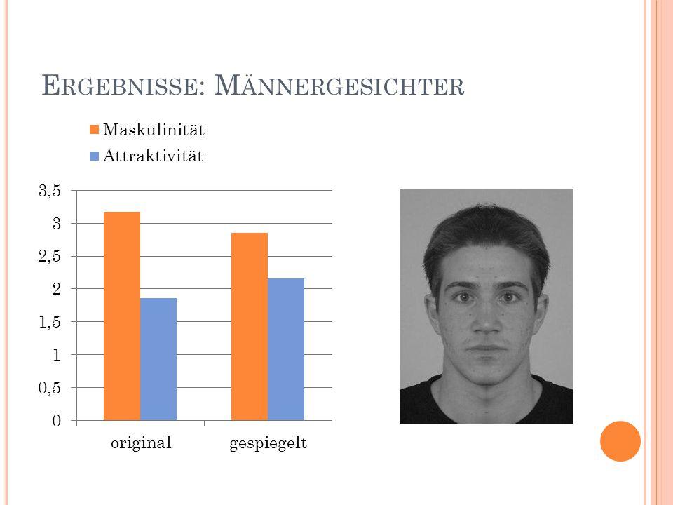 E RGEBNISSE : M ÄNNERGESICHTER