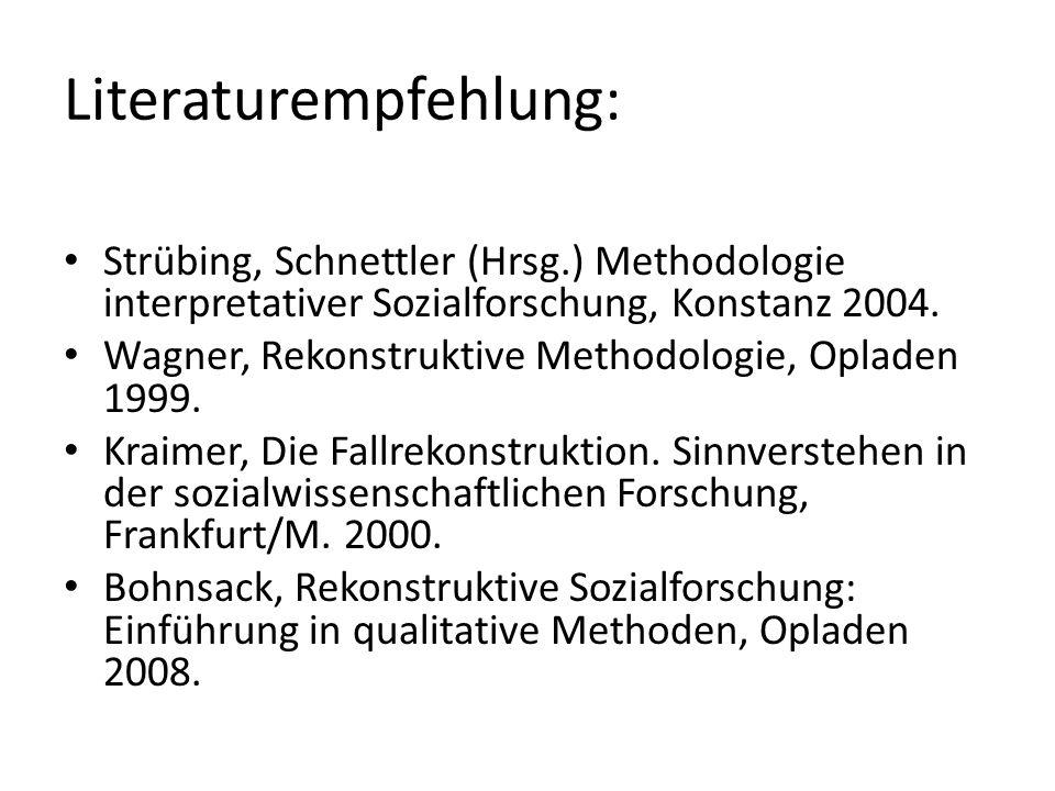 Literaturempfehlung: Strübing, Schnettler (Hrsg.) Methodologie interpretativer Sozialforschung, Konstanz 2004. Wagner, Rekonstruktive Methodologie, Op