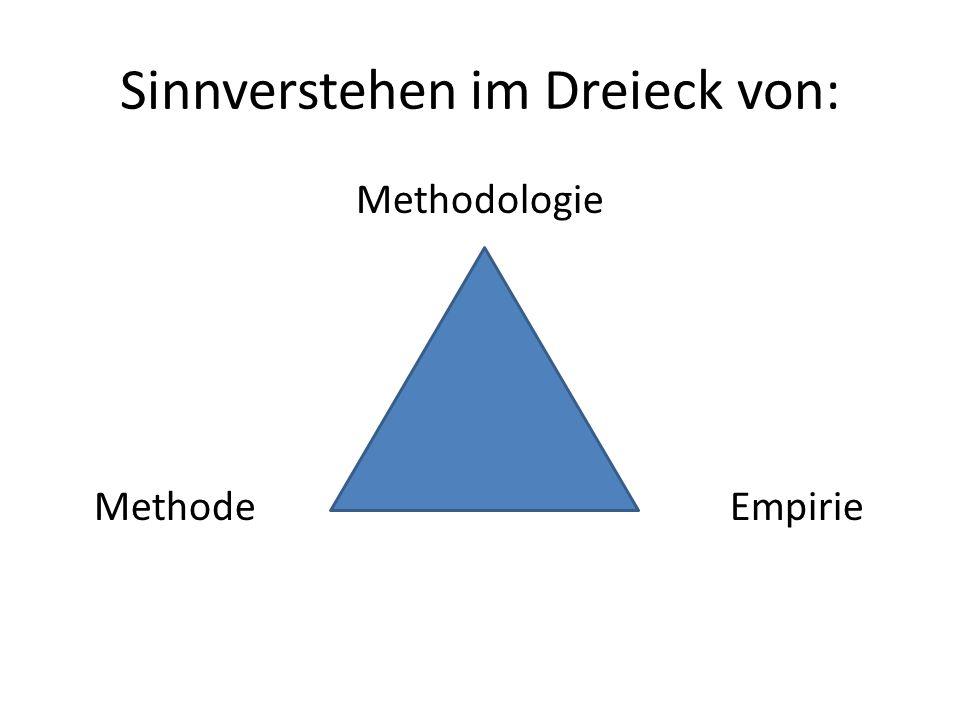 Sinnverstehen im Dreieck von: Methodologie MethodeEmpirie