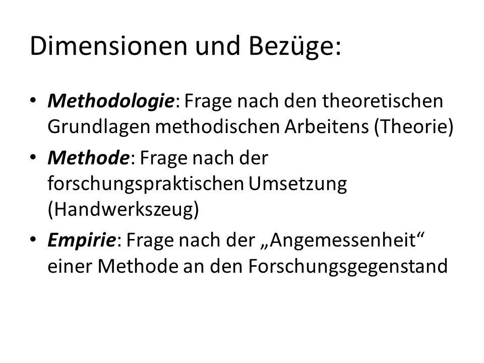 """Dimensionen und Bezüge: Methodologie: Frage nach den theoretischen Grundlagen methodischen Arbeitens (Theorie) Methode: Frage nach der forschungspraktischen Umsetzung (Handwerkszeug) Empirie: Frage nach der """"Angemessenheit einer Methode an den Forschungsgegenstand"""