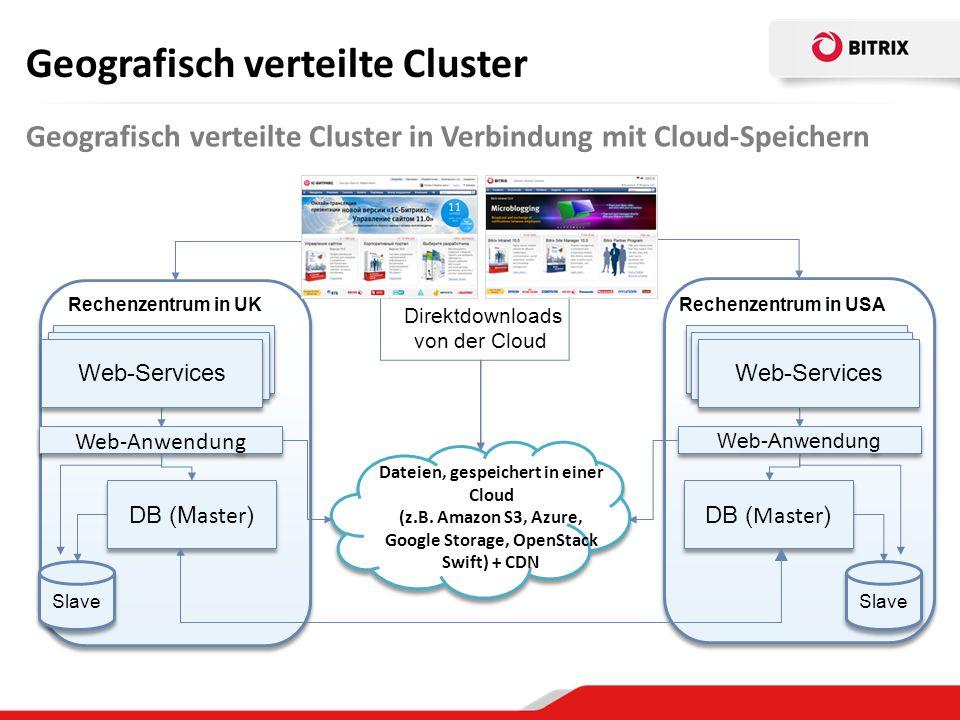 Geografisch verteilte Cluster Geografisch verteilte Cluster in Verbindung mit Cloud-Speichern Direktdownloads von der Cloud Web-Anwendung Веб-сервер Rechenzentrum in UK Веб-сервера Web-Services Slave DB (M aster ) Web-Anwendung Веб-сервер Веб-сервера Web-Services Slave DB ( Master ) Dateien, gespeichert in einer Cloud (z.B.