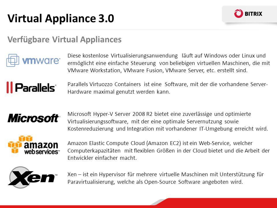 Verfügbare Virtual Appliances Virtual Appliance 3.0 Parallels Virtuozzo Containers ist eine Software, mit der die vorhandene Server- Hardware maximal genutzt werden kann.