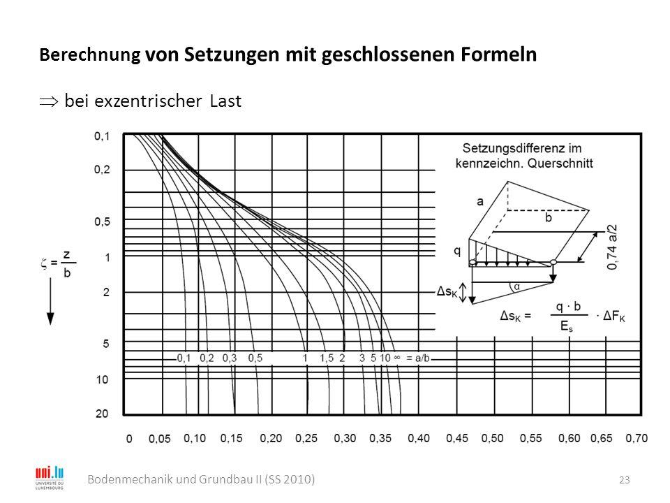 Berechnung von Setzungen mit geschlossenen Formeln  bei exzentrischer Last 23 Bodenmechanik und Grundbau II (SS 2010)