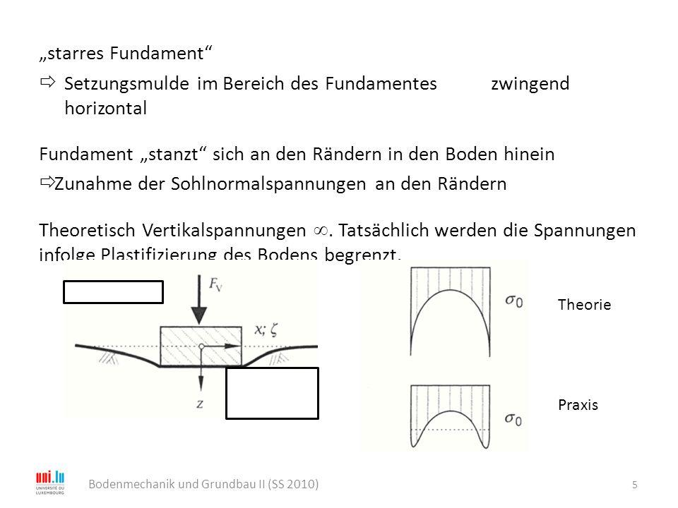 """""""starres Fundament""""  Setzungsmulde im Bereich des Fundamentes zwingend horizontal Fundament """"stanzt"""" sich an den Rändern in den Boden hinein  Zunahm"""