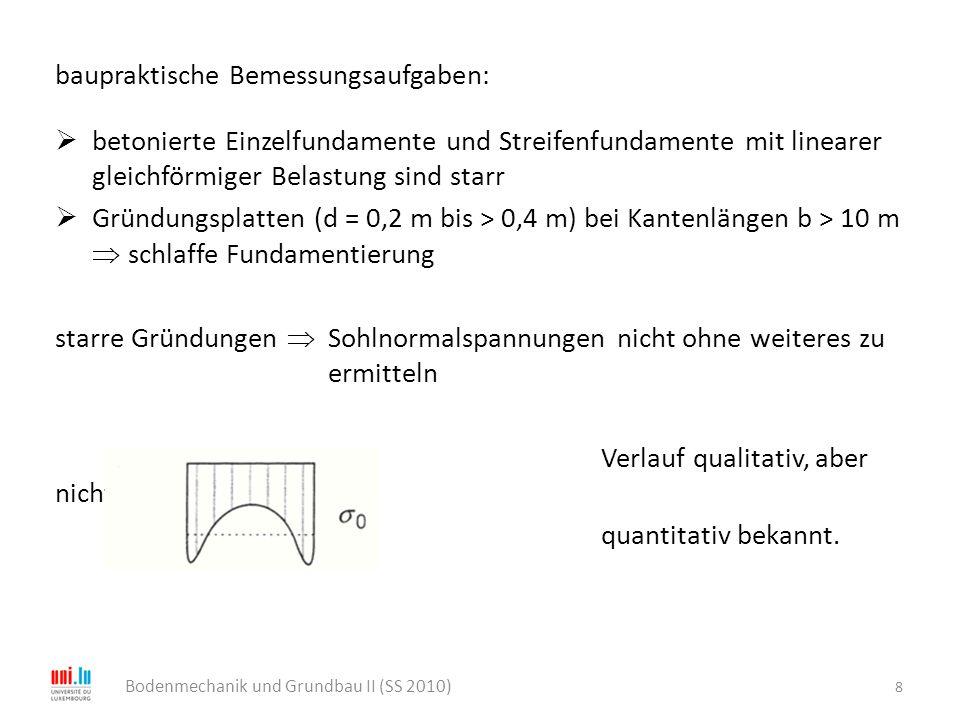 baupraktische Bemessungsaufgaben:  betonierte Einzelfundamente und Streifenfundamente mit linearer gleichförmiger Belastung sind starr  Gründungspla