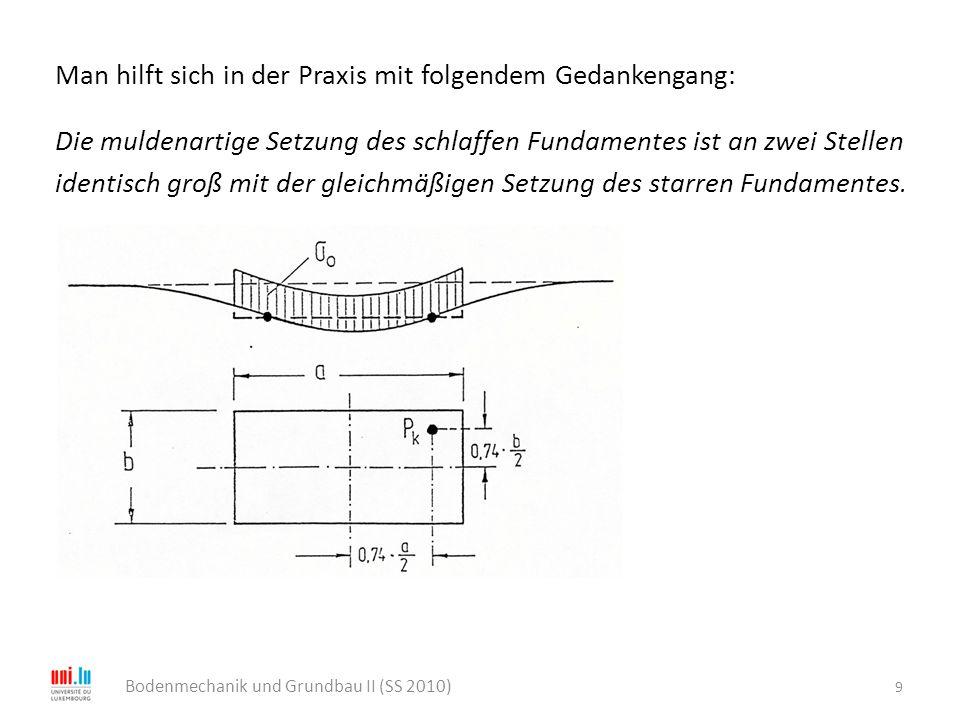 Man hilft sich in der Praxis mit folgendem Gedankengang: Die muldenartige Setzung des schlaffen Fundamentes ist an zwei Stellen identisch groß mit der