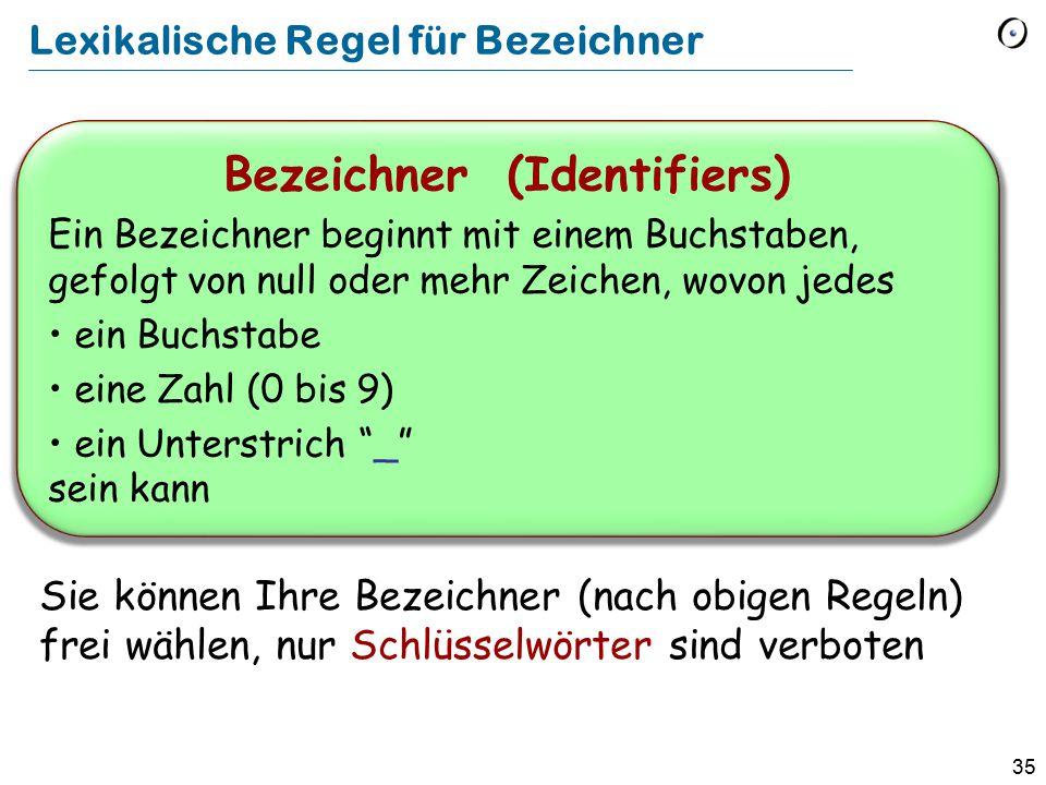 35 Bezeichner (Identifiers) Ein Bezeichner beginnt mit einem Buchstaben, gefolgt von null oder mehr Zeichen, wovon jedes ein Buchstabe eine Zahl (0 bis 9) ein Unterstrich _ sein kann Lexikalische Regel für Bezeichner Sie können Ihre Bezeichner (nach obigen Regeln) frei wählen, nur Schlüsselwörter sind verboten