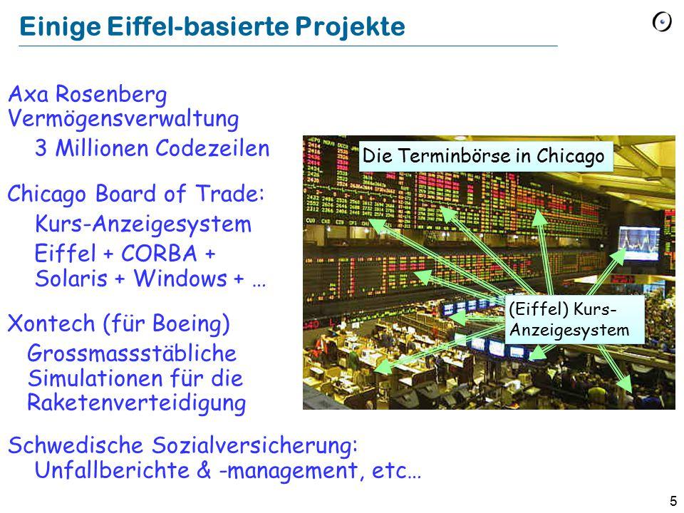 5 Einige Eiffel-basierte Projekte Axa Rosenberg Vermögensverwaltung 3 Millionen Codezeilen Chicago Board of Trade: Kurs-Anzeigesystem Eiffel + CORBA + Solaris + Windows + … Xontech (für Boeing) Grossmassstäbliche Simulationen für die Raketenverteidigung Schwedische Sozialversicherung: Unfallberichte & -management, etc… Die Terminbörse in Chicago (Eiffel) Kurs- Anzeigesystem